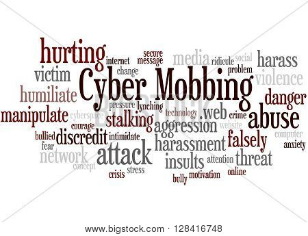 Cyber Mobbing, Word Cloud Concept 2