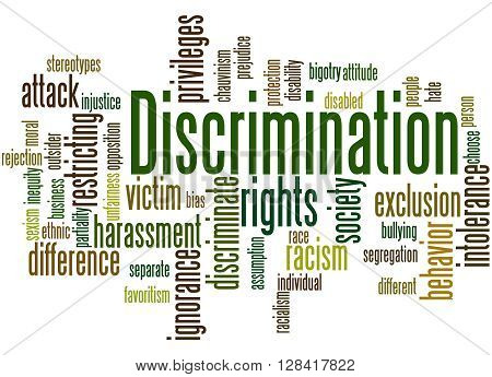 Discrimination, Word Cloud Concept 3