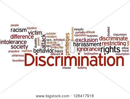 Discrimination, Word Cloud Concept 7