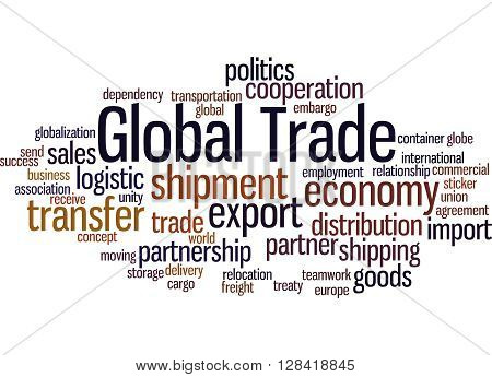 Global Trade, Word Cloud Concept 5
