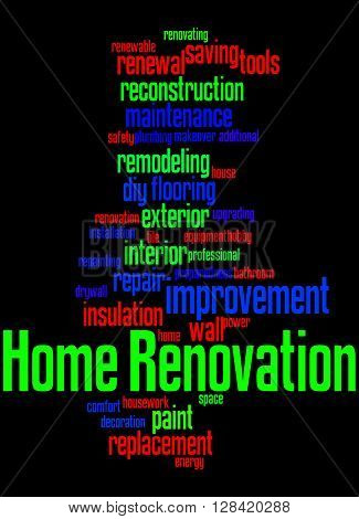 Home Renovation, Word Cloud Concept 2