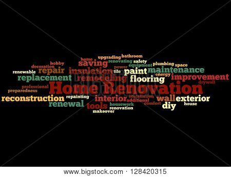 Home Renovation, Word Cloud Concept 4
