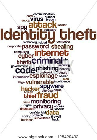Identity Theft, Word Cloud Concept 4