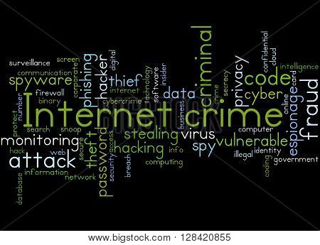 Internet Crime, Word Cloud Concept 3