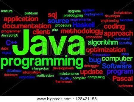 Java Programming, Word Cloud Concept 2