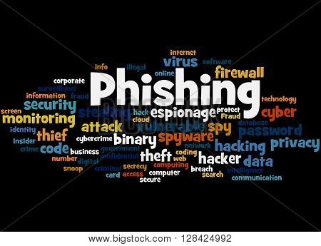 Phishing, Word Cloud Concept 2
