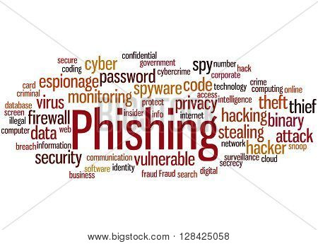 Phishing, Word Cloud Concept 6