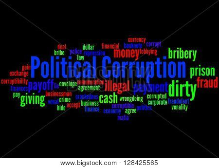 Political Corruption, Word Cloud Concept
