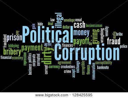 Political Corruption, Word Cloud Concept 3