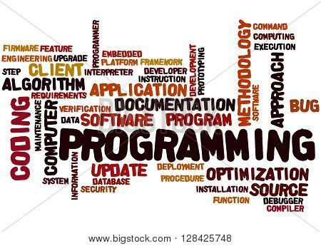 Programming, Word Cloud Concept 3