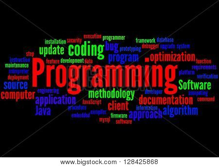 Programming, Word Cloud Concept 8