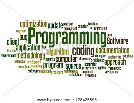 Programming, Word Cloud Concept 9