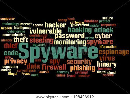 Spyware, Word Cloud Concept 5