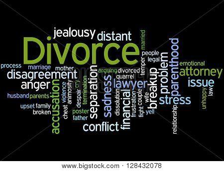 Divorce, Word Cloud Concept 5