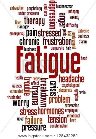 Fatigue, Word Cloud Concept 7