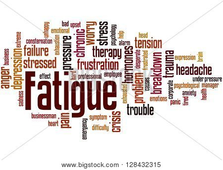 Fatigue, Word Cloud Concept 9