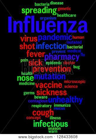 Influenza, Word Cloud Concept 10