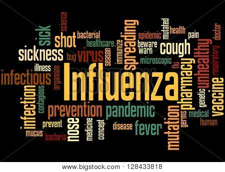 Influenza, Word Cloud Concept 9