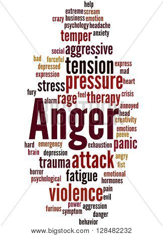 Anger, Word Cloud Concept 2