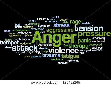 Anger, Word Cloud Concept 5
