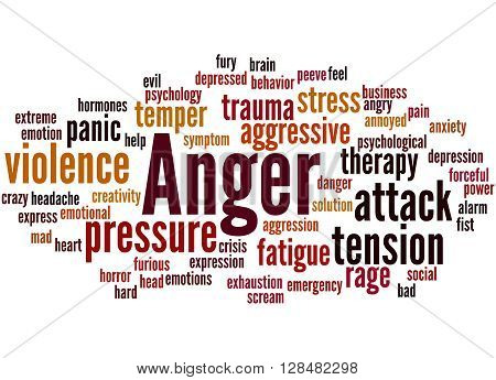 Anger, Word Cloud Concept 7