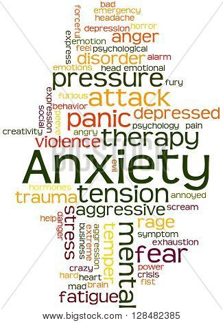 Anxiety, Word Cloud Concept 3