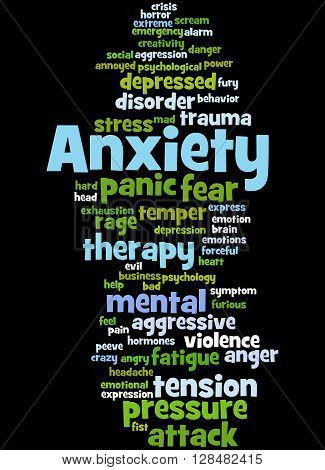 Anxiety, Word Cloud Concept 6