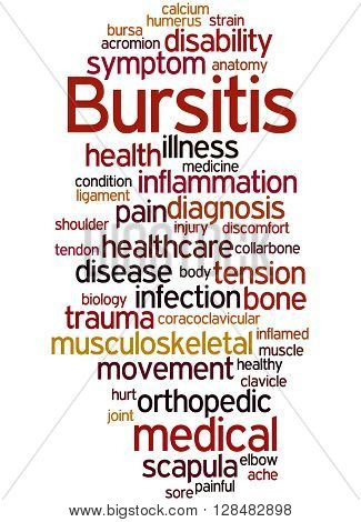 Bursitis, Word Cloud Concept 5