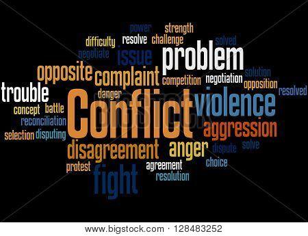 Conflict, Word Cloud Concept 4