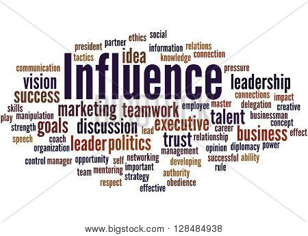 Influence, Word Cloud Concept