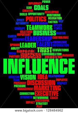 Influence, Word Cloud Concept 6
