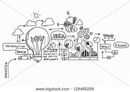 Sketched business background