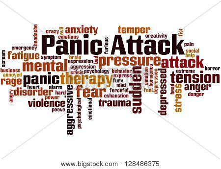 Panic Attack, Word Cloud Concept 4