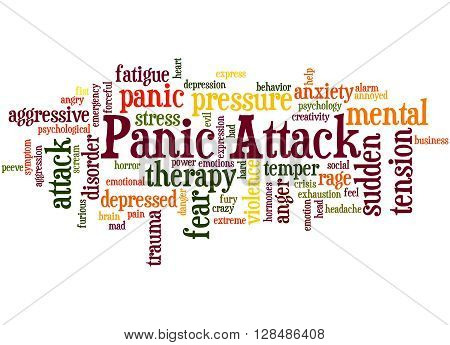 Panic Attack, Word Cloud Concept 7