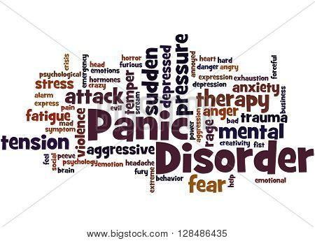 Panic Disorder, Word Cloud Concept 2