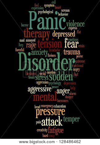 Panic Disorder, Word Cloud Concept 6