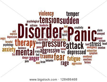 Panic Disorder, Word Cloud Concept 7