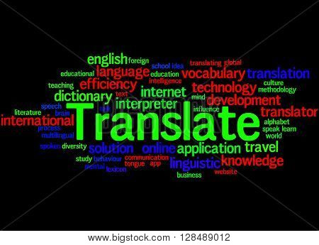 Translate, Word Cloud Concept 7