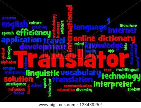 Translator, Word Cloud Concept 5