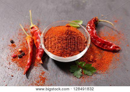 paprika,hot pepper