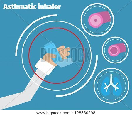 Hand showingg an asthma inhaler. Asthma Medical poster.