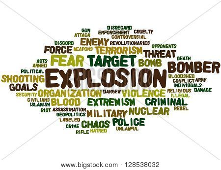 Explosion, Word Cloud Concept