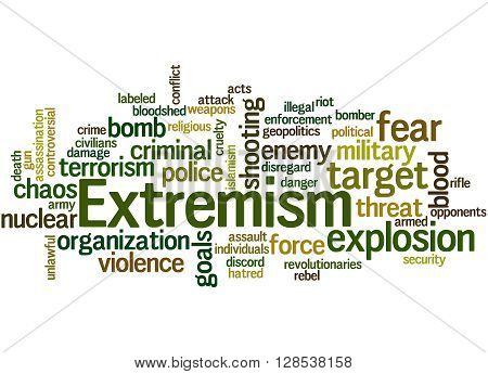 Extremism, Word Cloud Concept 2
