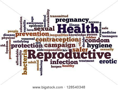 Reproductive Health, Word Cloud Concept 7