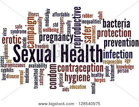 Sexual Health, Word Cloud Concept