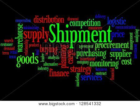 Shipment, Word Cloud Concept 4