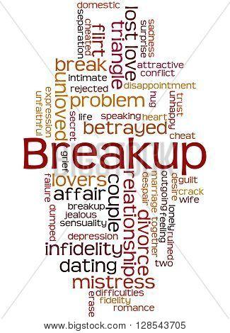 Breakup, Word Cloud Concept 4