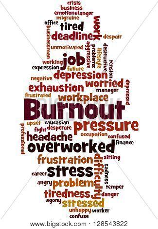 Burnout, Word Cloud Concept
