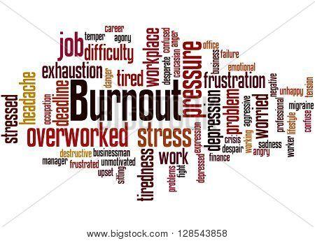 Burnout, Word Cloud Concept 3