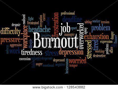 Burnout, Word Cloud Concept 5